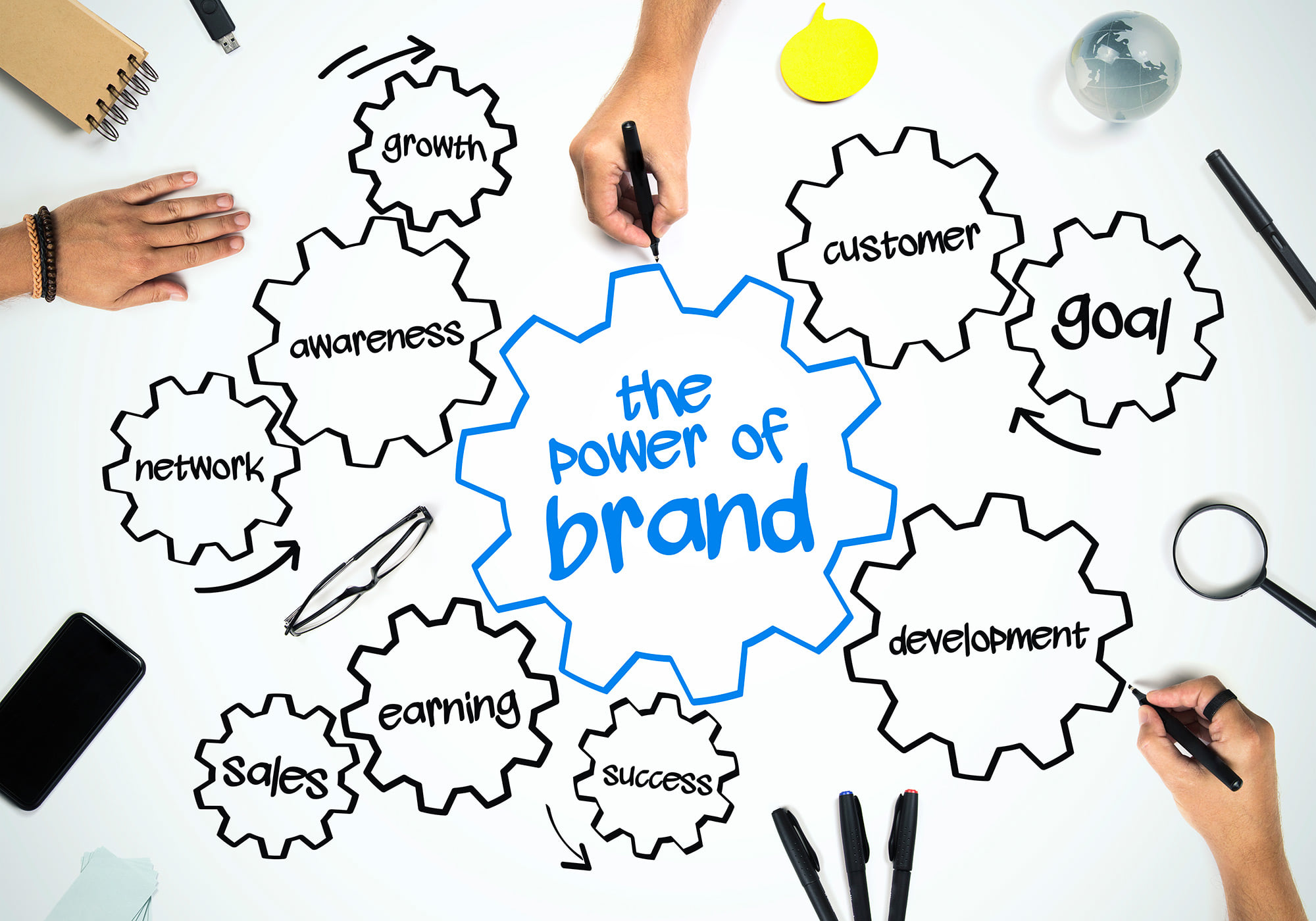 Branding your business!